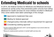 More Kids on Medicaid to Get Health Care in School