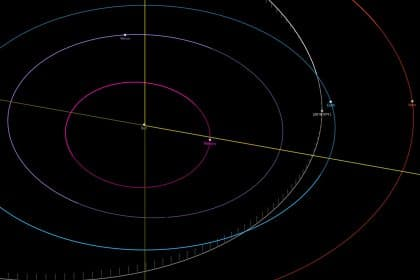 NASA Confirms Chance Asteroid Will Hit Earth Right Before Election, But 'No Threat'