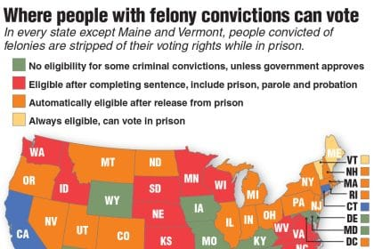 More People with Felony Convictions Can Vote, but Roadblocks Remain